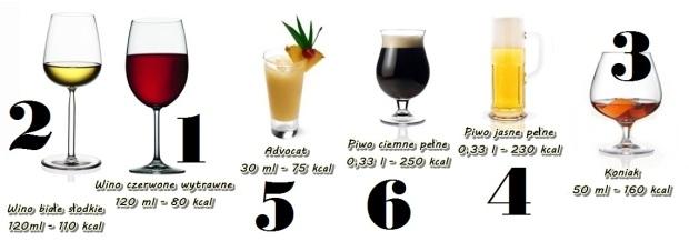 alkohole-one-vert